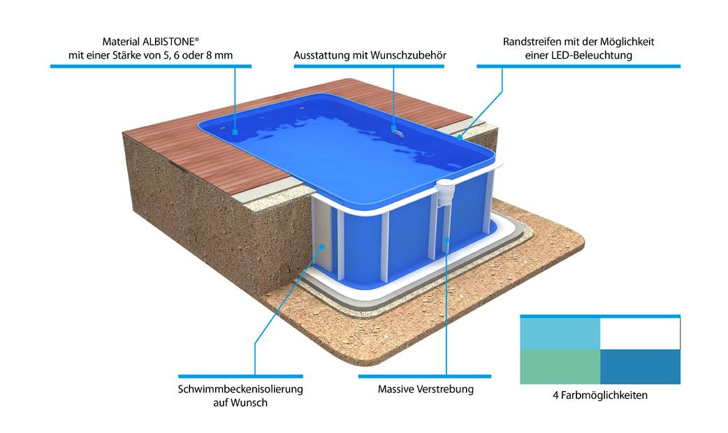 skimmer schwimmbecken rechteck swimmingpool pool kaufen g nstig gartenpool schwimmingpool. Black Bedroom Furniture Sets. Home Design Ideas